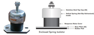 SS Enclosed Spring Isolators